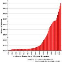 National Debt from 1940 to Present