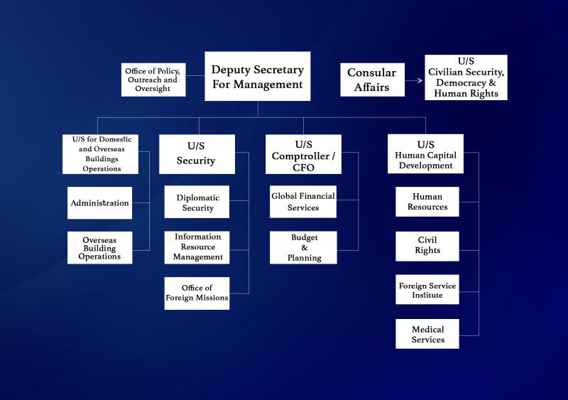 Modernization chart_render_03